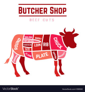 Beef Cuts Diagram Kent Rollins